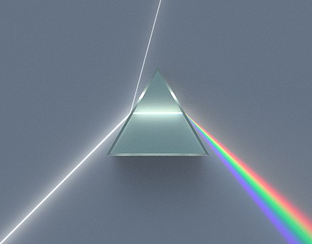 Illustration of a dispersive prism separating white light into the colours of the spectrum, as discovered by Newton Dispersive Prism Illustration.jpg