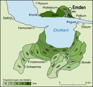 Dollart - Recovery of the fringes of the Dollart: polders on the German (right and top) and Dutch (left and bottom) sides