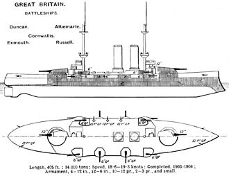 HMS Russell (1901) - Right elevation and deck plan as depicted in Brassey's Naval Annual 1915