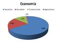 Economía en Aranjuez.png