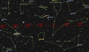 Equinox (celestial coordinates) - Wikipedia