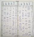 Fipsen tournament scoring sheet - 20200306 213015.jpg