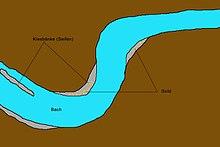 Goldsucher Wikipedia