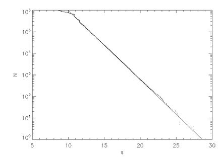 Decay rate of GR system