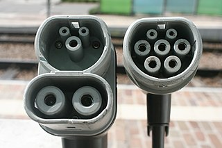 Type 2 connector Electric vehicle charging connector in Europe
