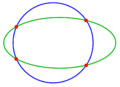 Is-circle-ellipse.png