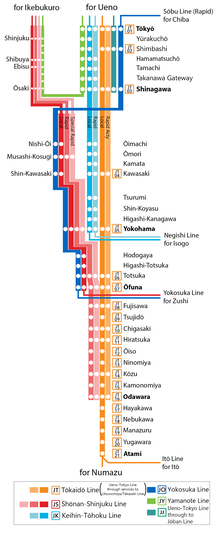 T  kaid   Main Line  Wikipedia