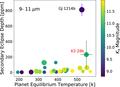K2-28 secondary eclipse depth comparison.png