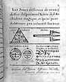 L'Archidoxe Magique de Paracelse Wellcome L0025196.jpg