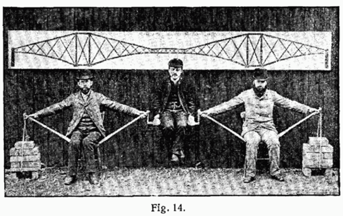 The distribution of forces is clear in this demonstration using chairs, poles, counterweights, and humans