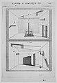 La Perspective Pratique. Seconde Edition. Part I, II, and III MET MM88988.jpg