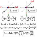 Lorentzkraft 1&2 xtd.png