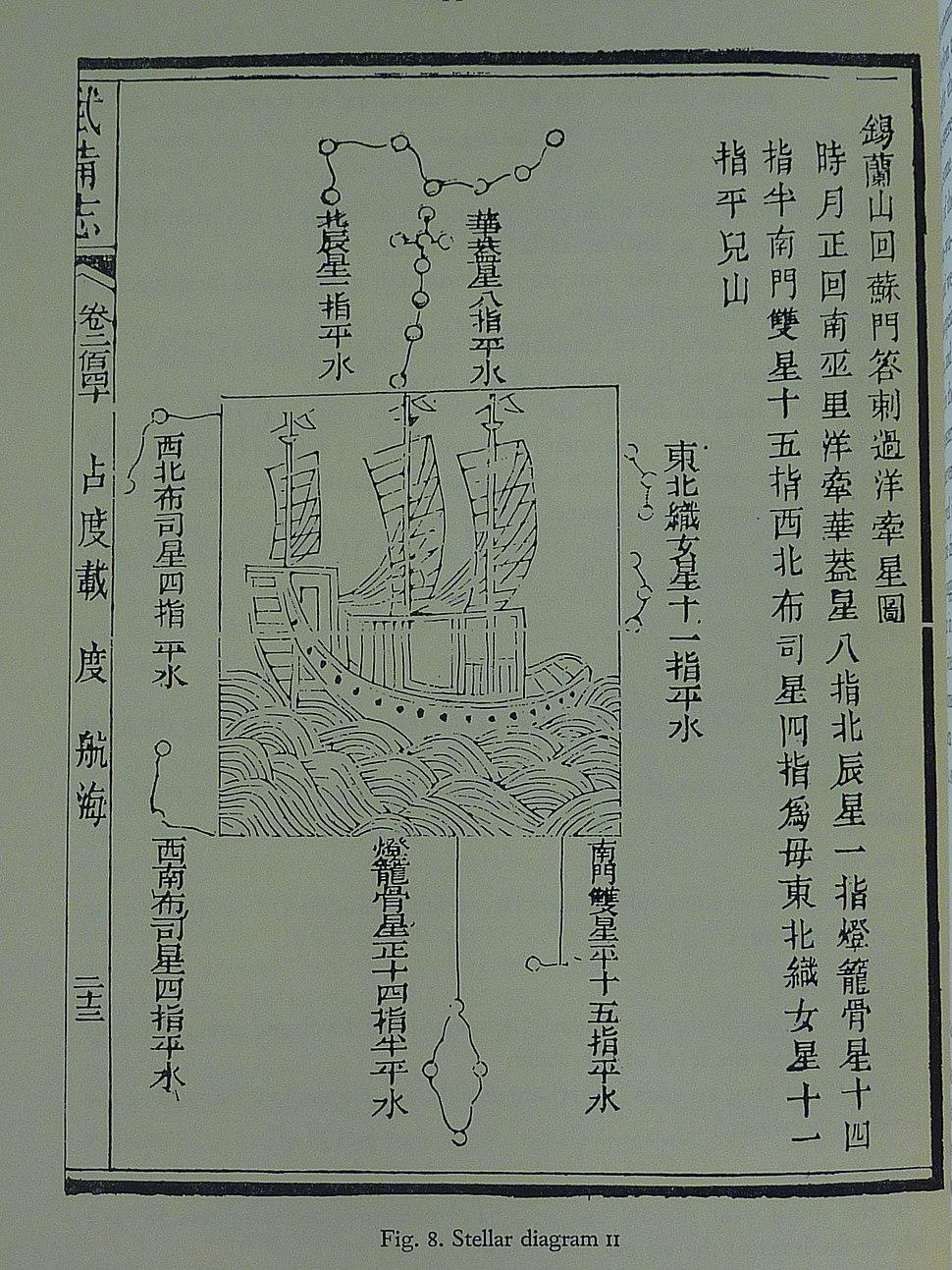 Mao Kun Map - stellar diagram 2 - P1100090