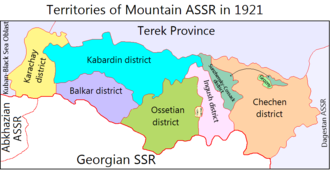 North Ossetia-Alania - Border changes after World War I