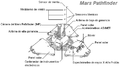 Mars Pathfinder Lander lmb.png