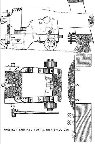 Dahlgren gun - IX-inch Dahlgren mounted on a Marsilly carriage
