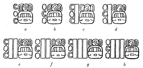 Fig. 43. Examples showing the way in which the numerals 1, 2, 6, 7, 11, 12, 16, and 17 are used with period, day, or month signs. Note the filling of the otherwise vacant spaces with ornamental elements.