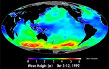 Mapa da média de amplitude de ondas no período de 3 a 12 de outubro de 1992, feito pela NASA.