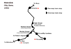 Manchester Metrolink City Zone - The City Zone on opening in 1992.