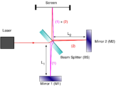 Michelson Interferometer scheme.png
