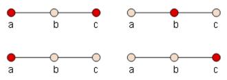 Maximal independent set - Image: Mis pathgraph p 3