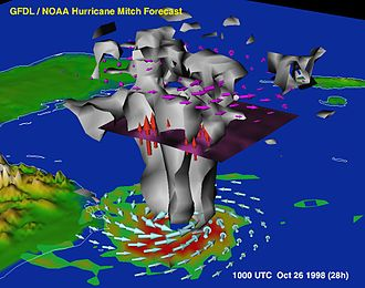 Geophysical fluid dynamics - Model forecast of Hurricane Mitch created by the Geophysical Fluid Dynamics Laboratory. The arrows are wind vectors and the grey shading indicates an equivalent potential temperature surface that highlights the surface inflow layer and eyewall region.