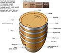 Oak-wine-barrel-parts-description-toasting-toneleria-nacional-chile.jpg