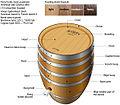 Oak-wine-barrel-parts-description-toasting-toneleria-nacional-chile.jpg