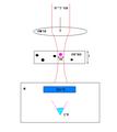 Optical tweezers rays3.PNG