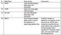 Oracle LOB Data Types.png