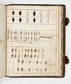 Pattern Book (Germany), 1760 (CH 18438135-80).jpg