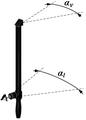 Periszkóp látómezeje 2.png