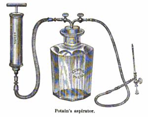 Aspirator (medical device) - Potain's aspirator