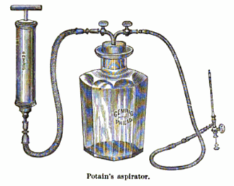 Aspirator (medical device) - Potain's aspirator