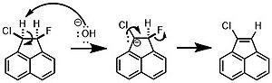 E1cB-elimination reaction - Example of the preferential elimination of fluorine in an E1cB-elimination reaction.