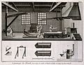 Process of cooling lead, tables and section of the furnace u Wellcome V0023614.jpg