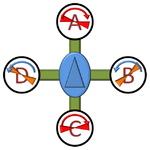 Quadrocopter-+-Config.PNG
