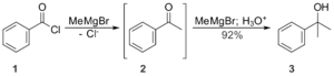 Nucleophilic acyl substitution - Benzoyl reacts with an excess of methylmagnesium Grignard to form a tertiary alcohol. Although a ketone intermediate is formed in the reaction, it cannot be isolated.