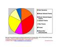Red Lake Co pie chart Wiki Version.pdf