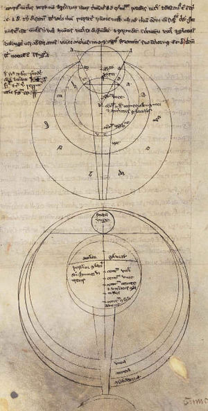 John Peckham - A manuscript of Roger Bacon's work on optics, which influenced Peckham's own works