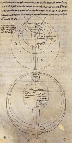 Opus Majus - Bacon's optic studies, from Opus Majus