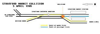 Stratford High Street DLR station - Stratford Market Collision