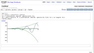 SageMath - Image: Sage plot