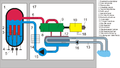 Schema siedewasserreaktor groß.png