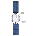 Shenzhou spacecraft - old OM.png