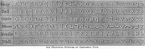 Slate and stylus - Six Principal Systems of Embossed Type;Haüy, Gall, Howe, Moon, Braille, Wait