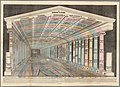 Temple of Time (1846) Emma Willard.jpg
