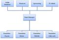 Tufastteamstruktur.PNG