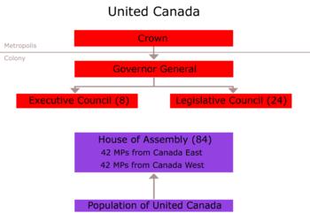 Province of Canada - Wikipedia