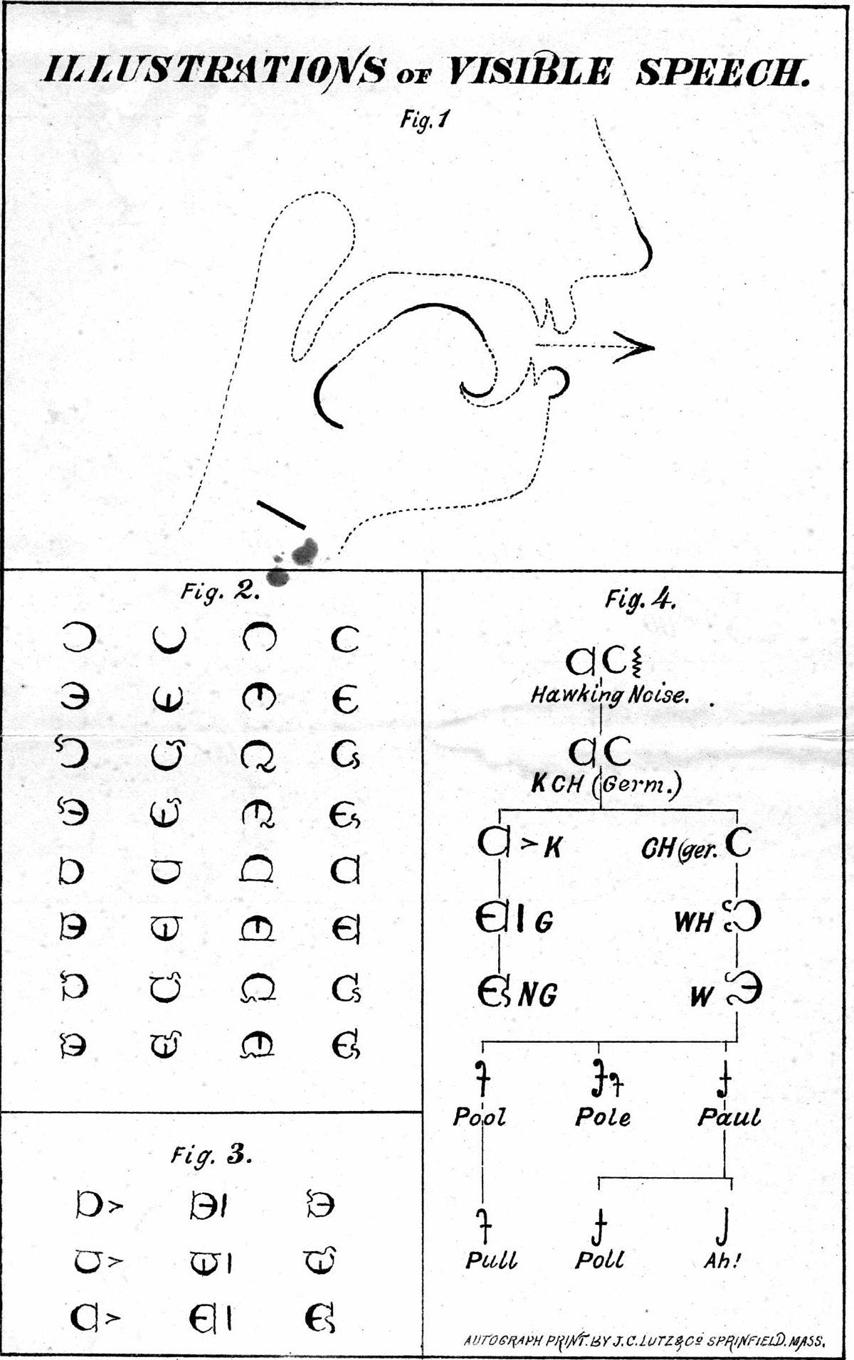 Visible Speech Wikipedia